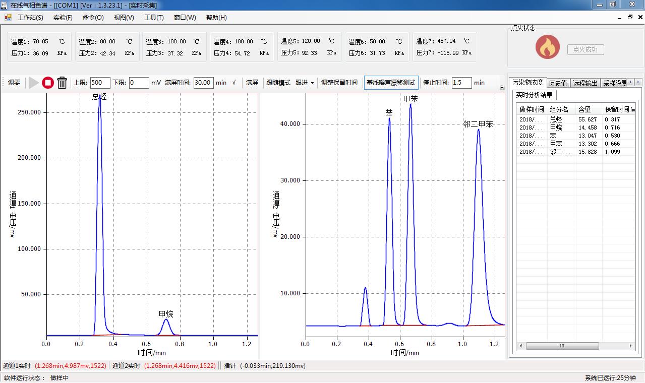 山东谱析气相色谱仪